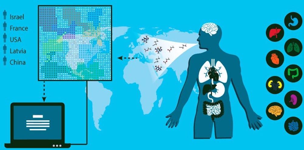 Exhaled Molecules Study