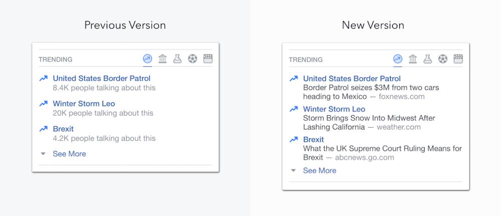 Old Trending vs New Trending