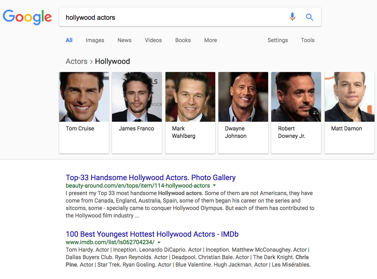 "A search for ""Hollywood actors"" on January 12, 2018 turns up a carousel in no obvious order that starts with Tom Cruise and ends with Humphrey Bogart."