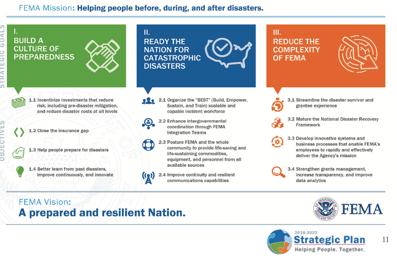 A screenshot from the FEMA 2018-2022 Strategic Plan, which provides an overview.