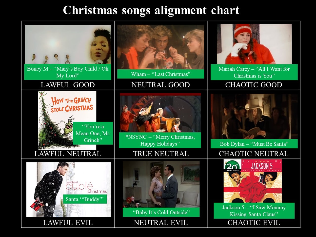 The Christmas Music Alignment Chart The Outline